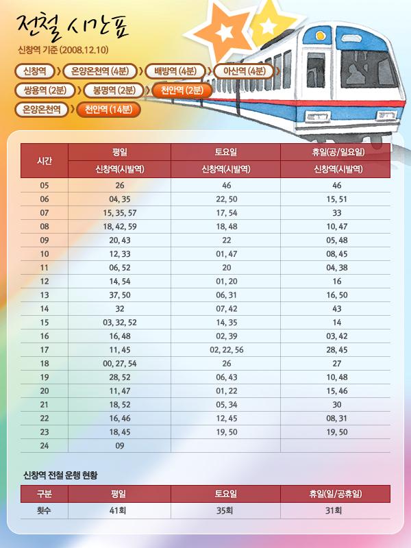 전철 시간표